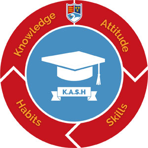 KASH - Knowledge, Attitudes, Skills and Habits